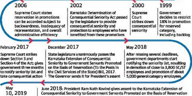 Karnataka bureaucracy set for a churn after fresh apex court order